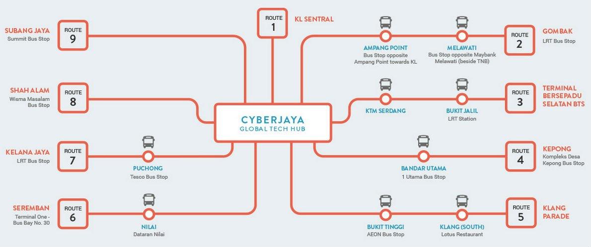 cyberjaya_dts_routes
